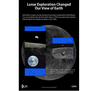 Lunar Exploration poster intro