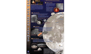 Lunar Science and Exploration Poster Set