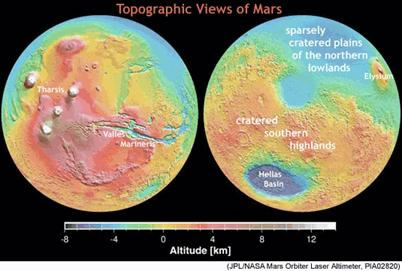 Image of Mars Orbiter Lase Altimeter (MOLA) maps shows a distinction between lowlands and highlands.