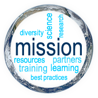Word cloud describing our mission