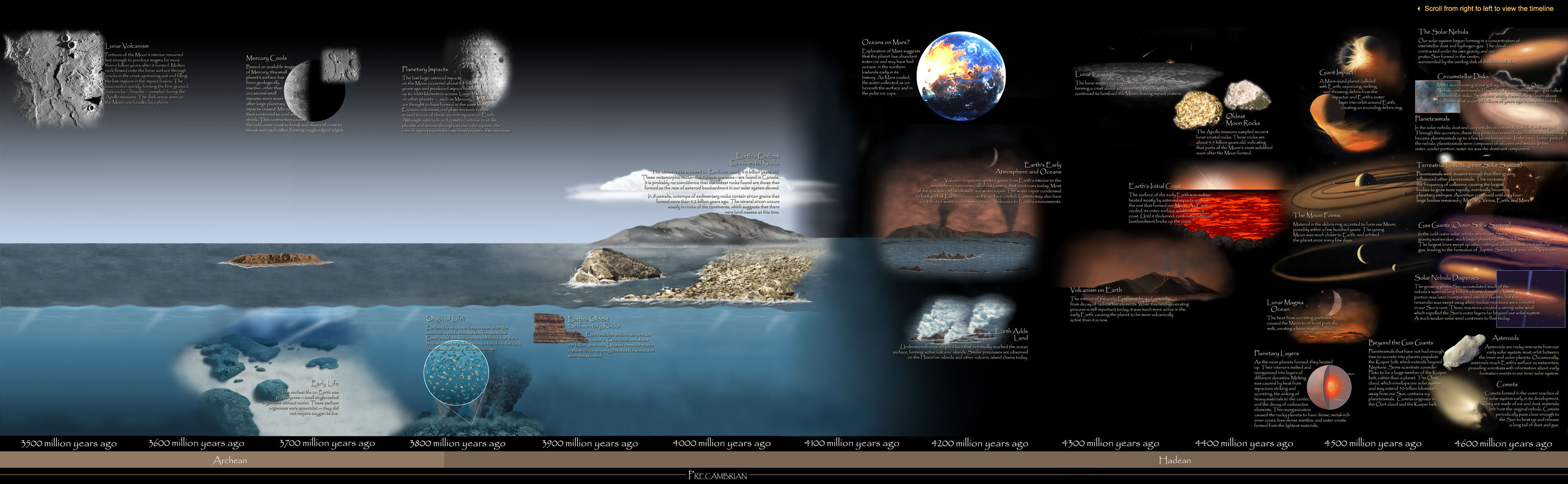 the wall of time evolution of the solar system 4600 million years ago 3500 million years ago