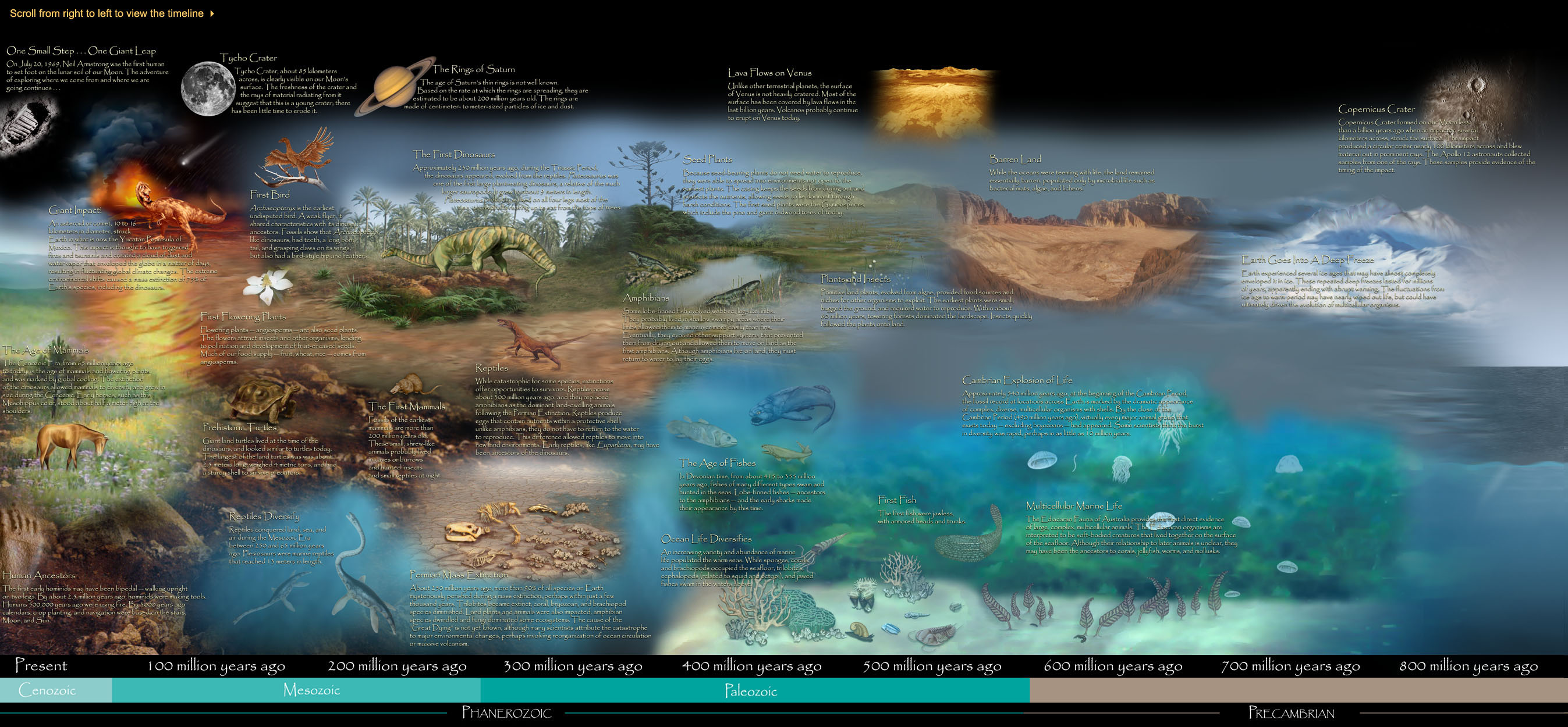 the wall of time evolution of the solar system 800 million years ago present