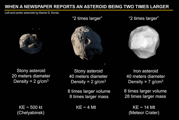 asteroid belt examples - photo #1