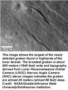This image shows the largest of the newly detected graben found in highlands of the lunar farside. The broadest graben is about 500 meters (1640 feet) wide and topography derived from Lunar Reconnaissance Orbiter Camera (LROC) Narrow Angle Camera (NAC) stereo images indicates the graben are almost 20 meters (almost 66 feet) deep. Credit:  NASA/Goddard/Arizona State University/Smithsonian Institution.