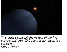 This artist's concept shows four of the five planets that orbit 55 Cancri, a star much like our own.