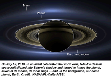 On July 19, 2013, in an event celebrated the world over, NASA's Cassini spacecraft slipped into Saturn's shadow and turned to image the planet, seven of its moons, its inner rings — and, in the background, our home planet, Earth. Credit:  NASA/JPL-Caltech/SSI.
