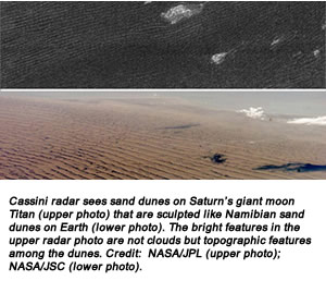 Cassini radar sees sand dunes on Saturn's giant moon Titan (upper photo) that are sculpted like Namibian sand dunes on Earth (lower photo). The bright features in the upper radar photo are not clouds but topographic features among the dunes. Credit:  NASA/JPL (upper photo); NASA/JSC (lower photo).