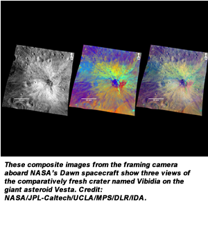 These composite images from the framing camera aboard NASA's Dawn spacecraft show three views of the comparatively fresh crater named Vibidia on the giant asteroid Vesta. Credit:  NASA/JPL-Caltech/UCLA/MPS/DLR/IDA.