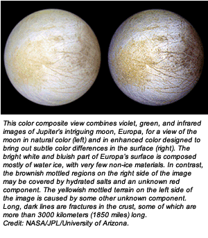 This color composite view combines violet, green, and infrared images of Jupiter's intriguing moon, Europa, for a view of the moon in natural color (left) and in enhanced color designed to bring out subtle color differences in the surface (right). The bright white and bluish part of Europa's surface is composed mostly of water ice, with very few non-ice materials. In contrast, the brownish mottled regions on the right side of the image may be covered by hydrated salts and an unknown red component. The yellowish mottled terrain on the left side of the image is caused by some other unknown component. Long, dark lines are fractures in the crust, some of which are more than 3000 kilometers (1850 miles) long. Credit: NASA/JPL/University of Arizona.