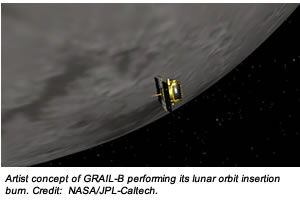 Artist concept of GRAIL-B performing its lunar orbit insertion burn. Credit:  NASA/JPL-Caltech.