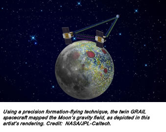 Using a precision formation-flying technique, the twin GRAIL spacecraft mapped the Moon's gravity field, as depicted in this artist's rendering. Credit:  NASA/JPL-Caltech.