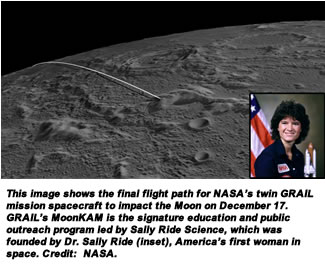 This image shows the final flight path for NASA's twin GRAIL mission spacecraft to impact the Moon on December 17. GRAIL's MoonKAM is the signature education and public outreach program led by Sally Ride Science, which was founded by Dr. Sally Ride (inset), America's first woman in space. Credit:  NASA.