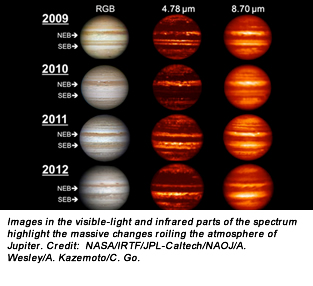 Images in the visible-light and infrared parts of the spectrum highlight the massive changes roiling the atmosphere of Jupiter. Credit:  NASA/IRTF/JPL-Caltech/NAOJ/A. Wesley/A. Kazemoto/C. Go.