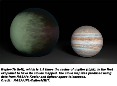 Kepler-7b (left), which is 1.5 times the radius of Jupiter (right), is the first exoplanet to have its clouds mapped. The cloud map was produced using data from NASA's Kepler and Spitzer space telescopes. Credit:  NASA/JPL-Caltech/MIT.