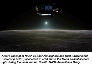 Artist's concept of NASA's Lunar Atmosphere and Dust Environment Explorer (LADEE) spacecraft in orbit above the Moon as dust scatters light during the lunar sunset. Credit:  NASA Ames/Dana Berry.