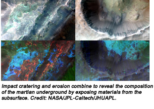 Impact cratering and erosion combine to reveal the composition of the martian underground by exposing materials from the subsurface. Credit:  NASA/JPL-Caltech/JHUAPL.