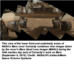 This view of the lower front and underbelly areas of NASA's Mars rover Curiosity combines nine images taken by the rover's Mars Hand Lens Imager (MAHLI) during the 34th martian day (sol) of Curiosity's work on Mars (September 9, 2012). Credit:  NASA/JPL-Caltech/Malin Space Science Systems.