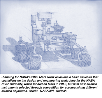 Planning for NASA's 2020 Mars rover envisions a basic structure that capitalizes on the design and engineering work done for the NASA rover Curiosity, which landed on Mars in 2012, but with new science instruments selected through competition for accomplishing different science objectives. Credit:  NASA/JPL-Caltech.