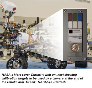 NASA's Mars rover Curiosity with an inset showing calibration targets to be used by a camera at the end of the robotic arm. Credit:  NASA/JPL-Caltech.