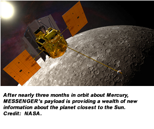 Mercury MESSENGER's payload