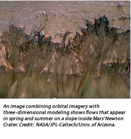 An image combining orbital imagery with three-dimensional modeling shows flows that appear in spring and summer on a slope inside Mars' Newton Crater. Credit:  NASA/JPL-Caltech/Univ. of Arizona.