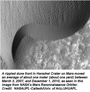 A rippled dune front in Herschel Crater on Mars moved an average of about one meter (about one yard) between March 3, 2007, and December 1, 2010, as seen in this image from NASA's Mars Reconnaissance Orbiter. Credit:  NASA/JPL-Caltech/Univ. of Ariz./JHUAPL.