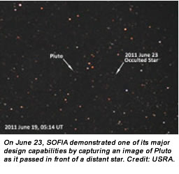 On June 23, SOFIA demonstrated one of its major design capabilities by capturing and image of Pluto as it passed in front of a distant star. Credit:  USRA.