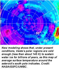 New modeling shows that, under present conditions, Vesta's polar regions are cold enough (less than about 145 K) to sustain water ice for billions of years, as this map of average surface temperature around the asteroid's south pole indicates. Credit: NASA/GSFC/UMBC.