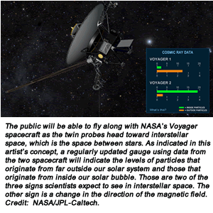 The public will be able to fly along with NASA's Voyager spacecraft as the twin probes head toward interstellar space, which is the space between stars. As indicated in this artist's concept, a regularly updated gauge using data from the two spacecraft will indicate the levels of particles that originate from far outside our solar system and those that originate from inside our solar bubble. Those are two of the three signs scientists expect to see in interstellar space. The other sign is a change in the direction of the magnetic field. Credit:  NASA/JPL-Caltech.