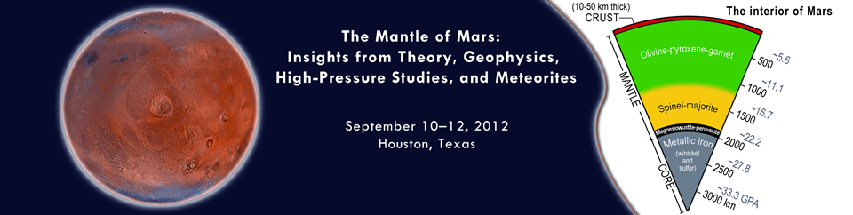 The Mantle of Mars: Insights from Theory, Geophysics, High-Pressure Studies, and Meteorites
