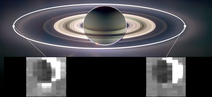 This set of images from NASA's Cassini mission shows how the gravitational pull of Saturn affects the amount of spray coming from jets at the active moon Enceladus. Enceladus has the most spray when it is farthest away from Saturn in its orbit (inset image on the left) and the least spray when it is closest to Saturn (inset image on the right).