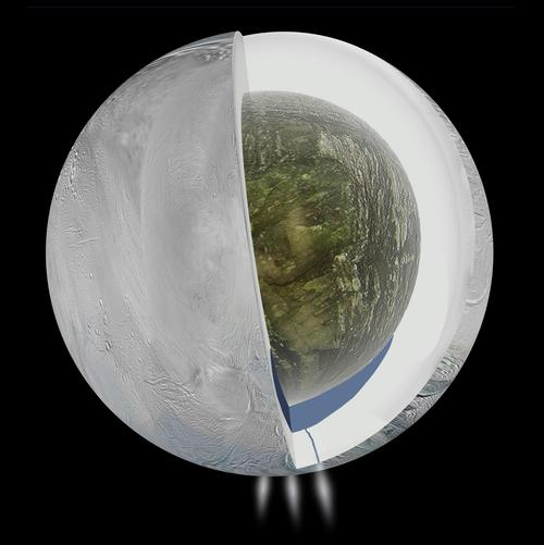 This diagram illustrates the possible interior of Saturn's moon Enceladus based on a gravity investigation by NASA's Cassini spacecraft and NASA's Deep Space Network, reported in April 2014. The gravity measurements suggest an ice outer shell and a low density, rocky core with a regional water ocean sandwiched in between at high southern latitudes. Image credit: NASA.