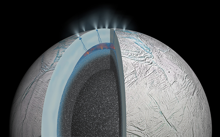 This cutaway view of Saturn's moon Enceladus is an artist's rendering that depicts possible hydrothermal activity that may be taking place on and under the seafloor of the moon's subsurface ocean. Image Credit: NASA/JPL-Caltech.