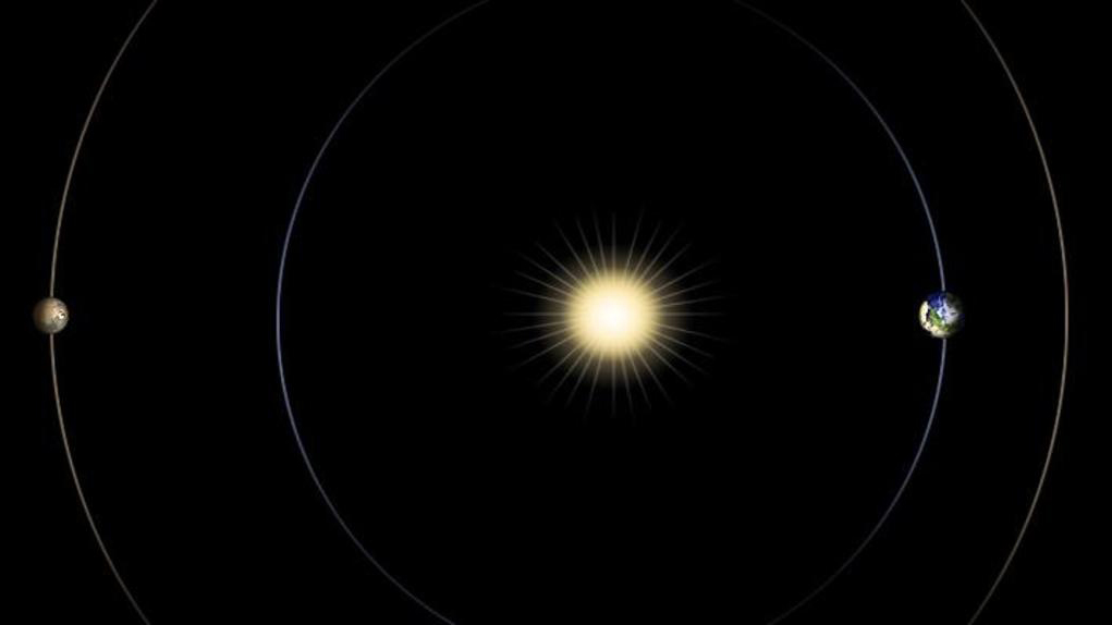 This diagram illustrates the positions of Mars, Earth and the Sun during a period that occurs approximately every 26 months, when Mars passes almost directly behind the Sun from Earth's perspective. Image Credit: NASA/JPL-Caltech.