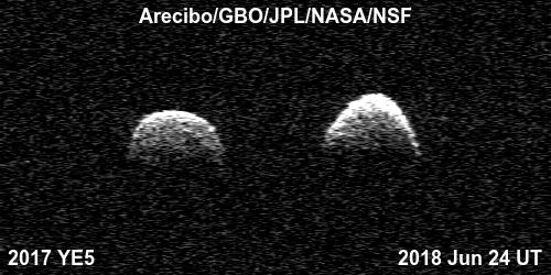 Credit: Arecibo/GBO/NSF/NASA/JPL-Caltech