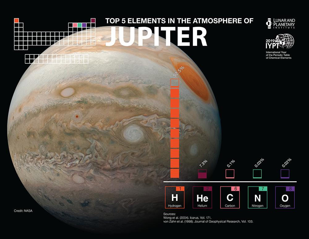 Jupiter-1