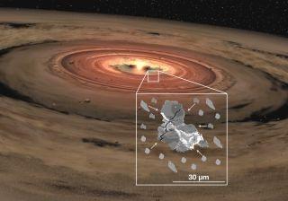 Representación artística del sistema solar temprano. En el recuadro, las partículas pequeñas se unen para formar partículas más grandes.