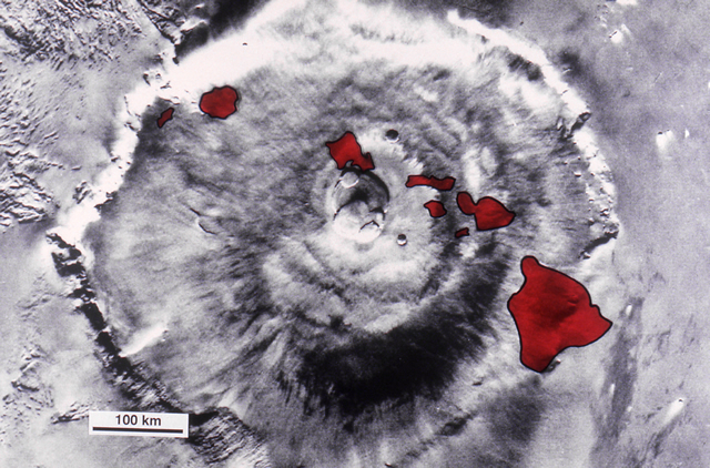 Olympus Mons, Mars-Hawaii Comparison