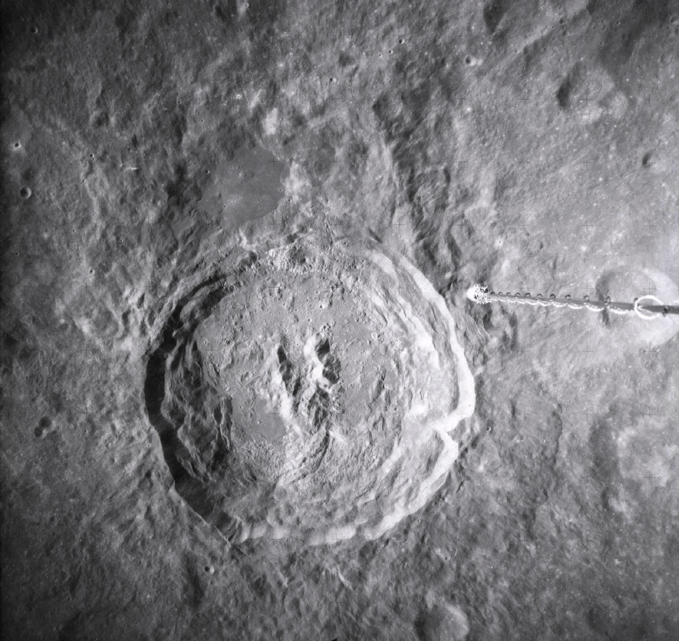 Names of Crater...